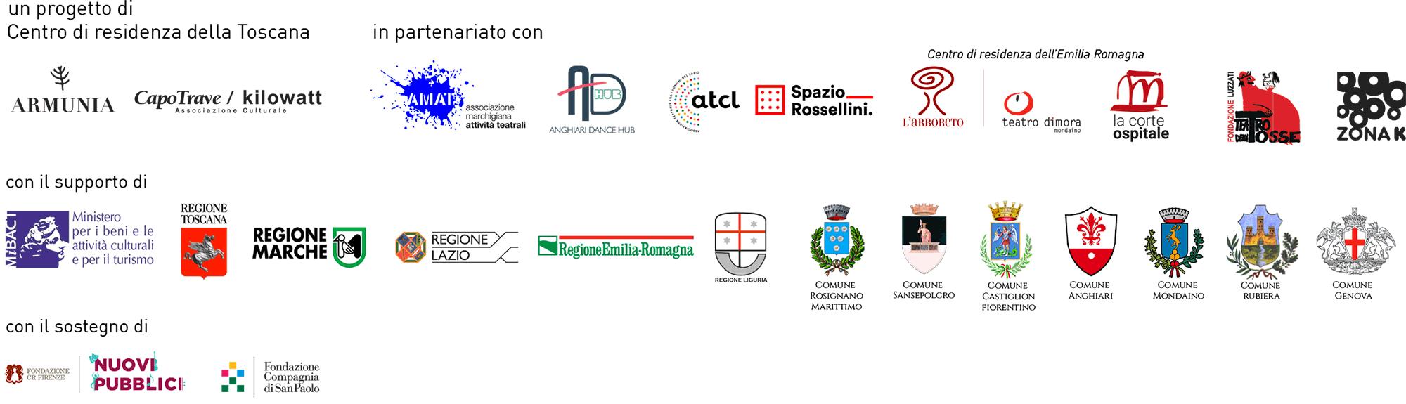partner 2021 Residenze Digitali